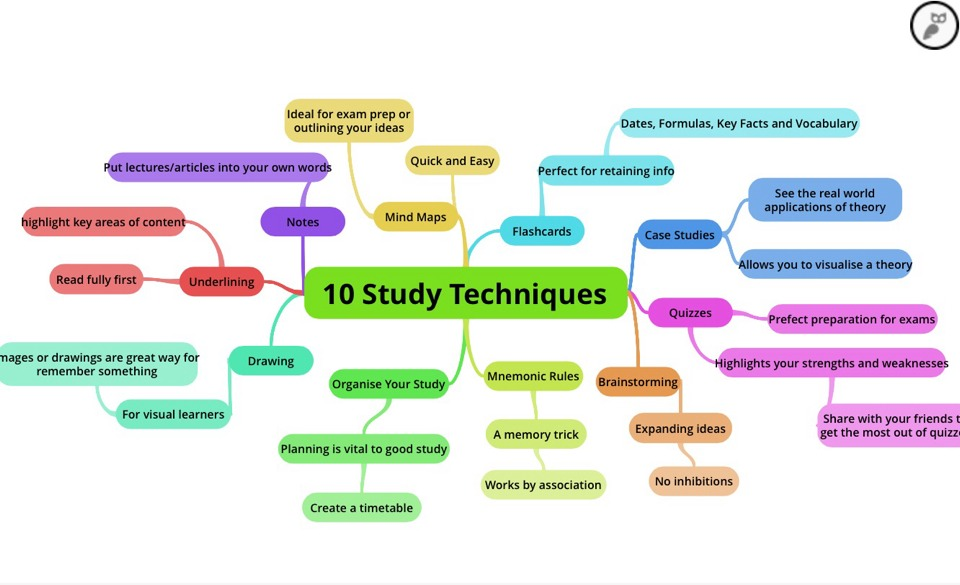 (21) What is the Best Study Method_ - Quora - DocShare.tips