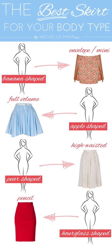 Find The Right Skirt For Your Body