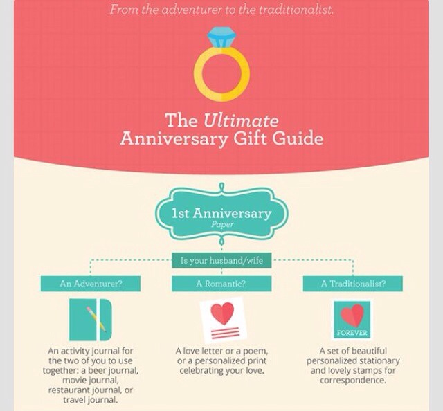 Gifts For Architects The Ultimate Guide: Ultimate Anniversary Gifts Guide!!!
