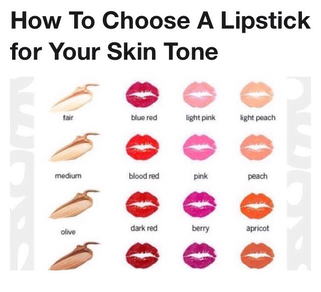 Lipstick For Your Skin Tone