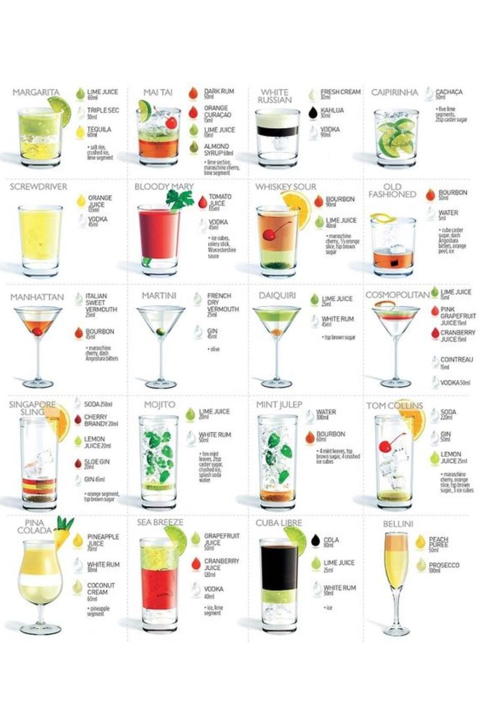 Как приготовить алкогольный молочный коктейль в домашних условиях