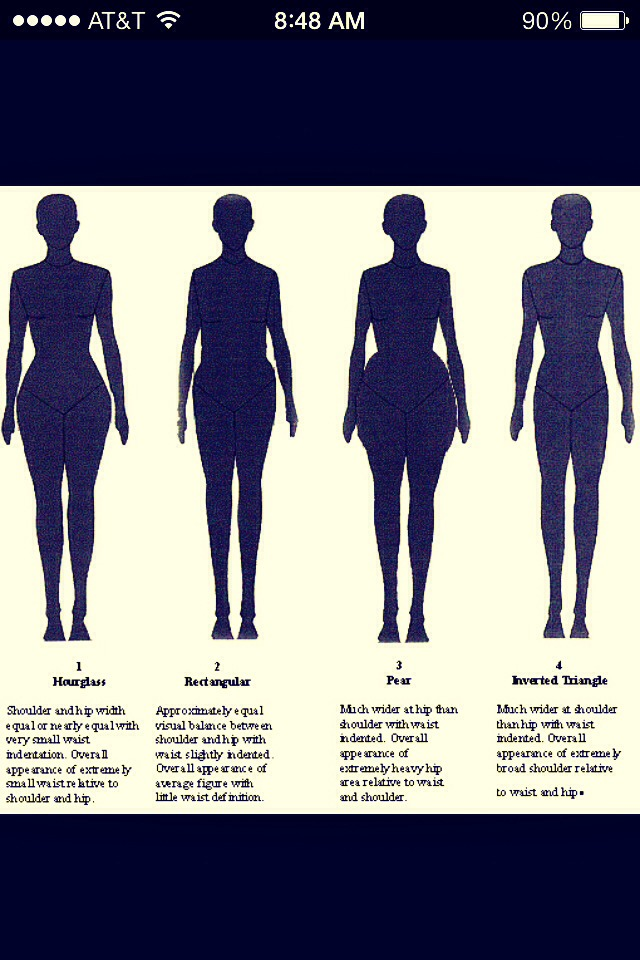 Tips for dressing for your body type musely - Tips dressing ...