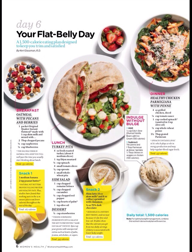 A 7 Day Flat Belly Meal Plan Musely