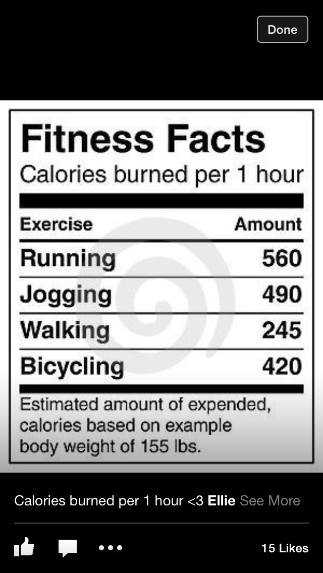 How Many Calories Can You Burn Musely