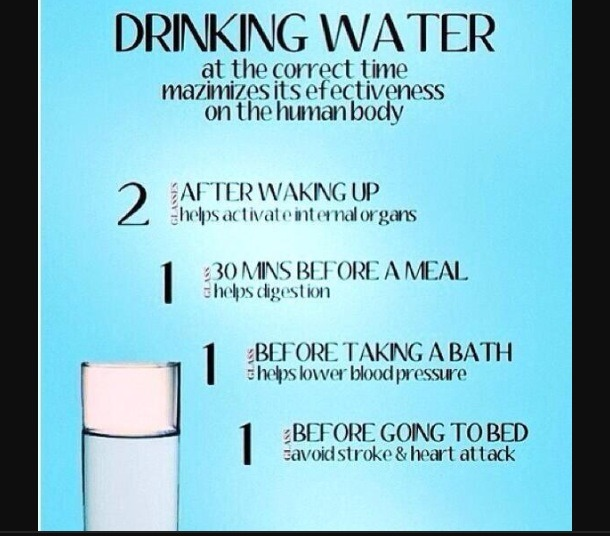 When Is The Best Time To Drink Water Musely