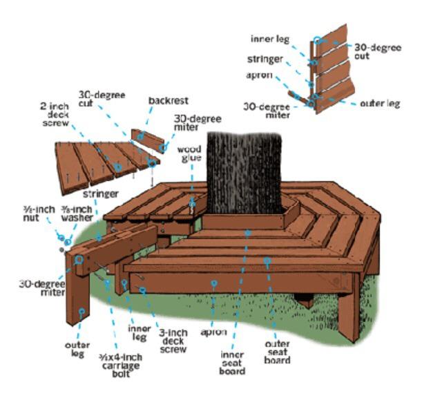 Скамейка вокруг дерева своими руками чертежи