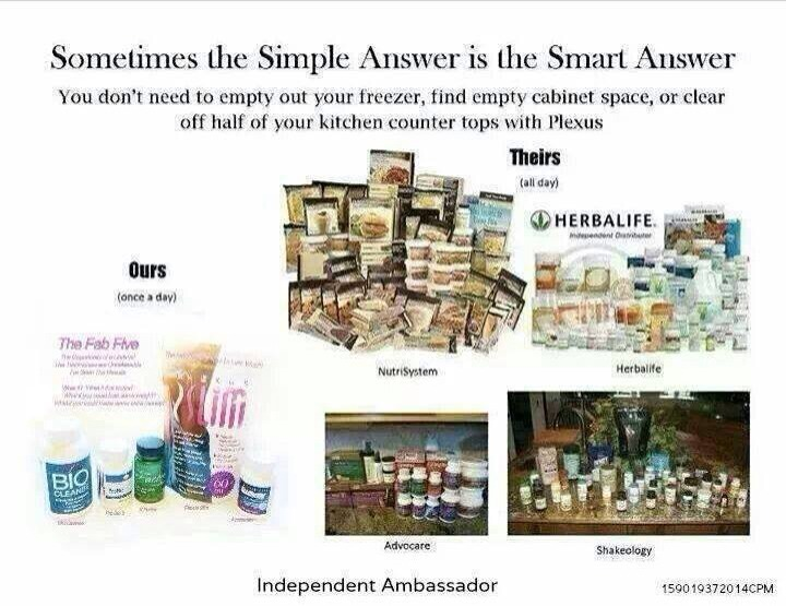 how to become a plexus ambassador