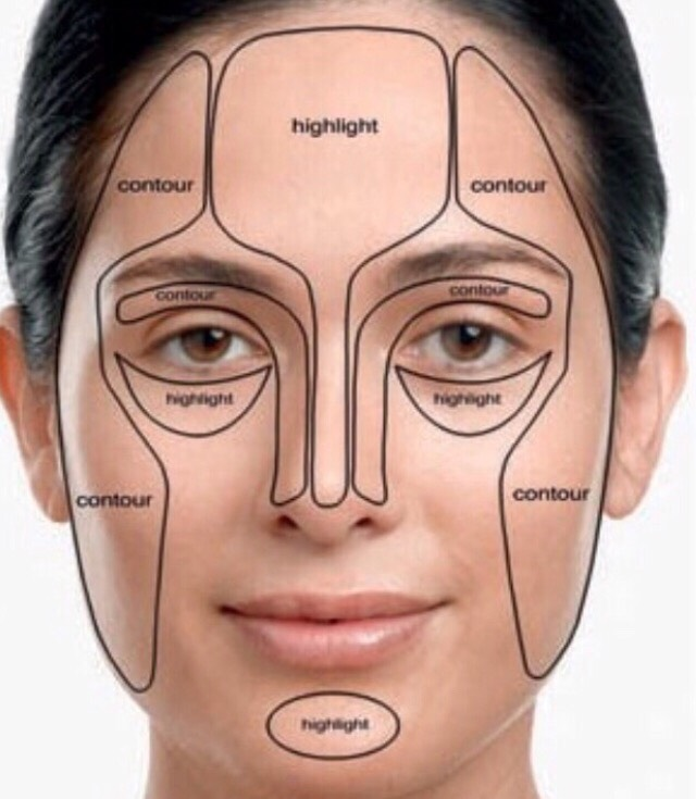 Как сделать лицо подобрей