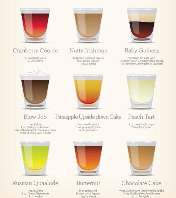 30 Easy Shot Recipes 😉