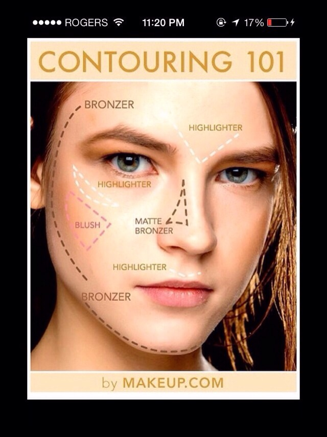 Contouring And Highlighting For Beginners