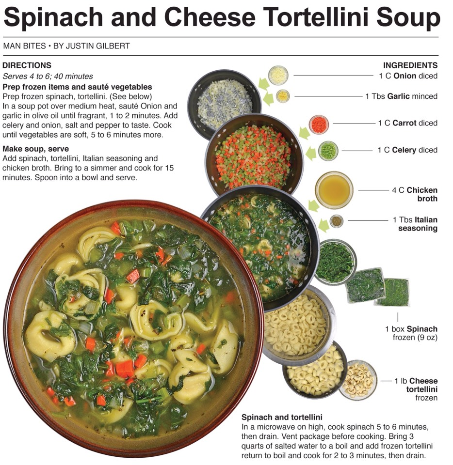 10 spinach and cheese tortellini soup view the detailed recipe