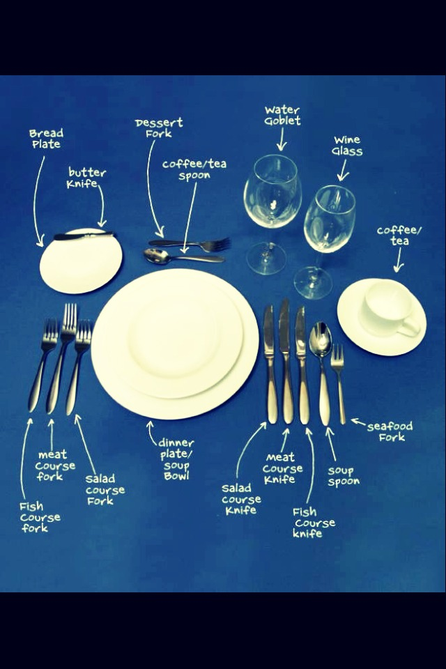 How Do You Set Your Table Musely