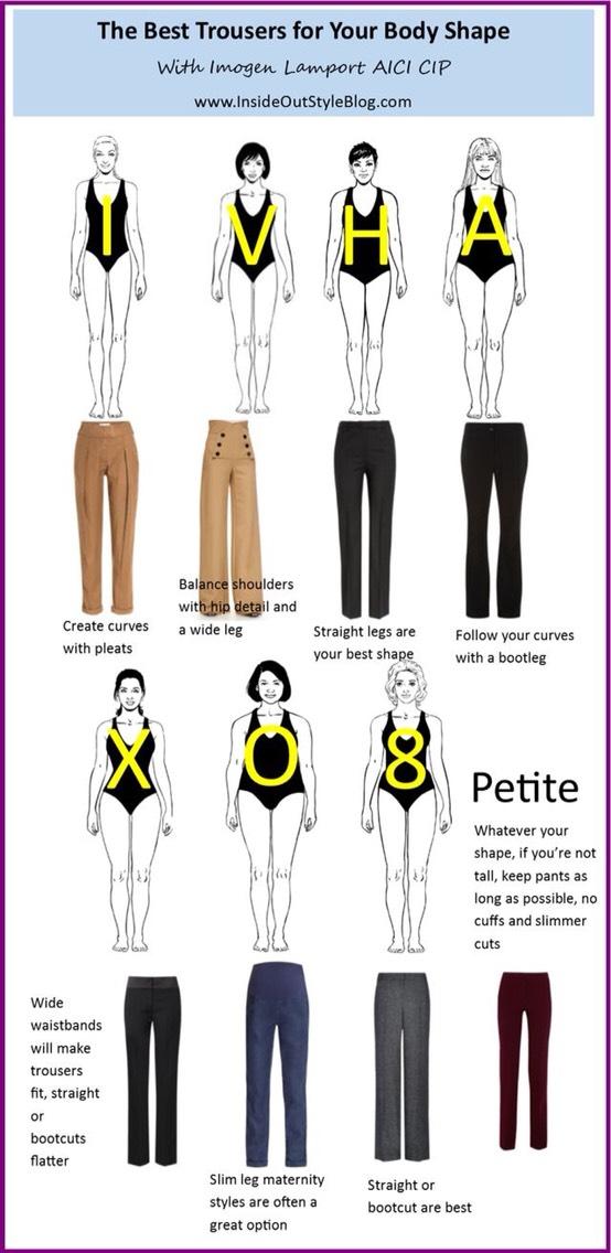 Body type categories online dating