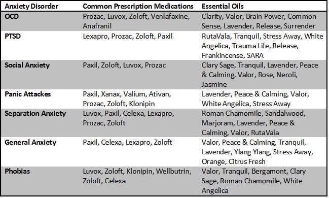 Zoloft Comparison Prozac