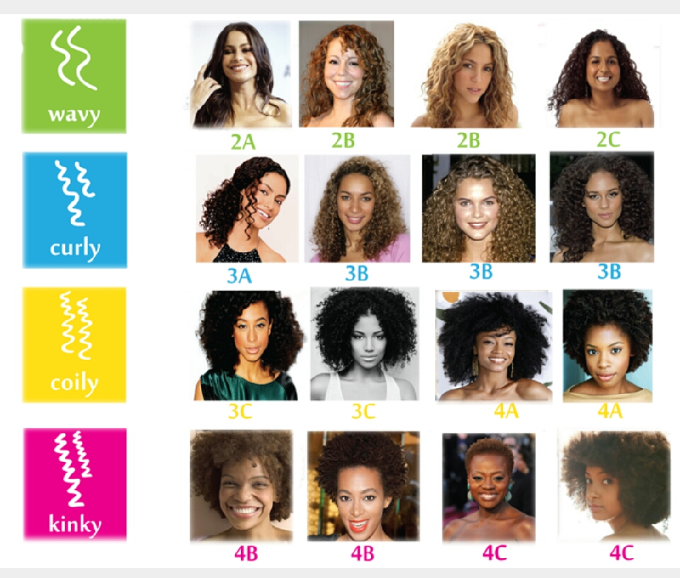 Hair styling tips for all hair types