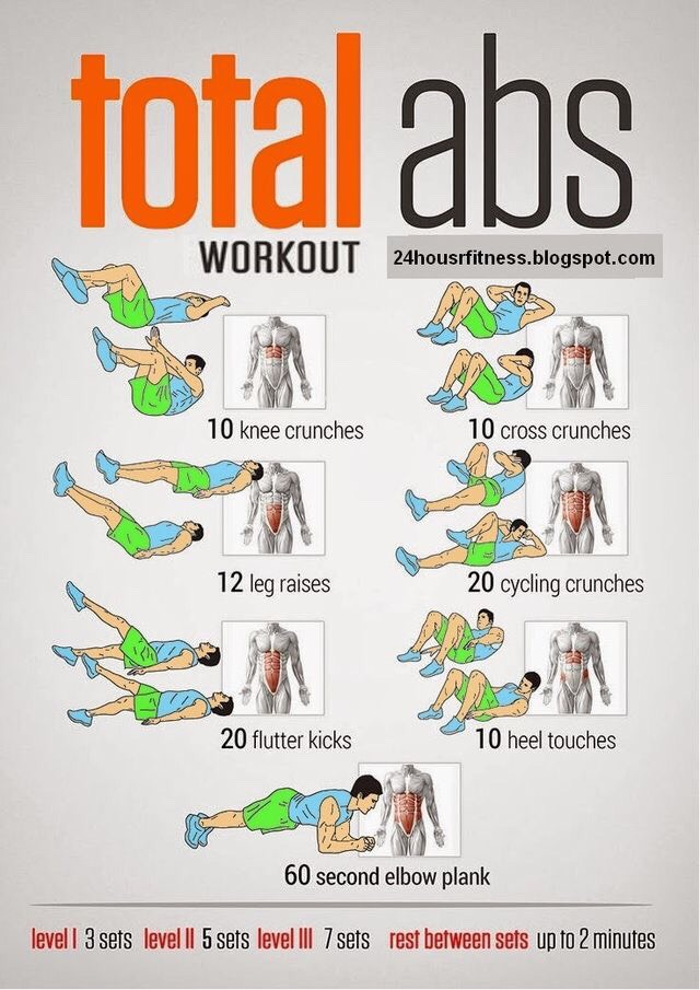 Quick Easy And Fun Workouts To Get Abs Nice Inner Thigh