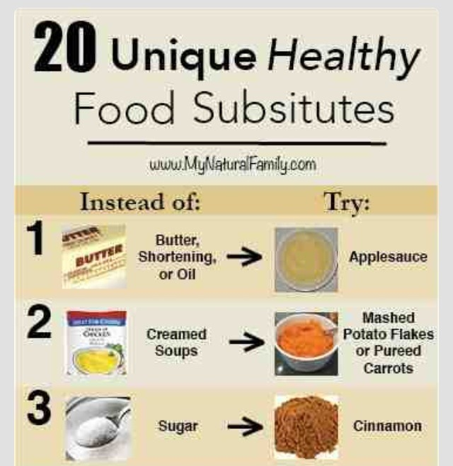 5 Healthy Food Substitutions