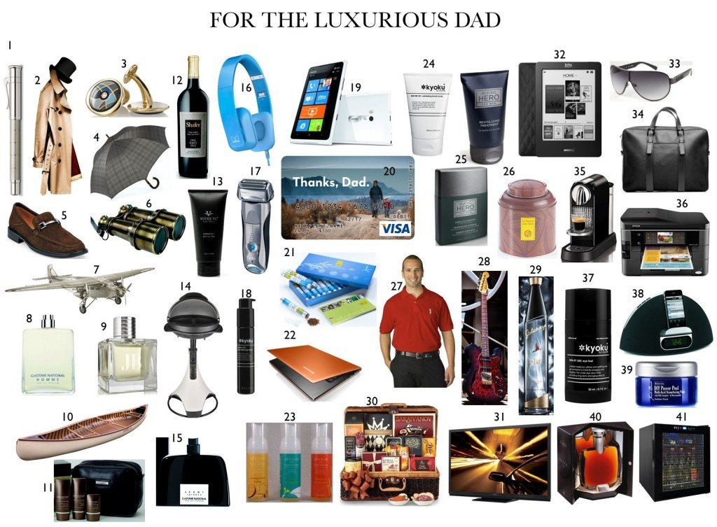 Great fathers day gifts musely for Best gifts for fathers day