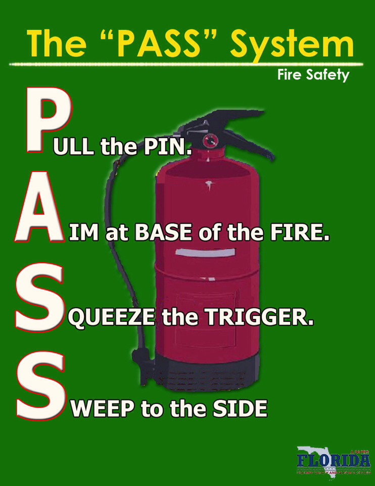 Family fire safety plan print out musely for Family fire safety plan