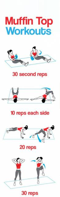 Muffin-Top-Workouts