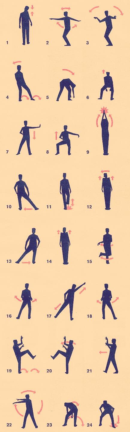 Танец учить пошагово