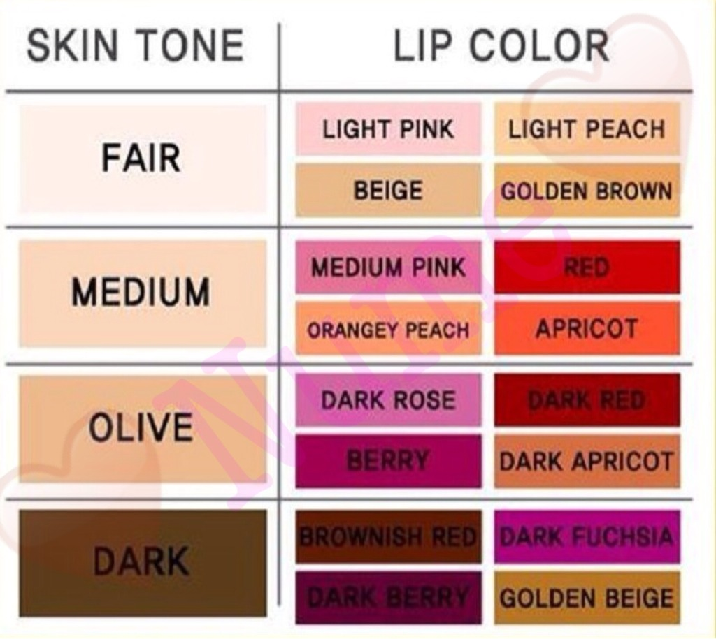 Best Lip Color For Your Skin Tone Tipit Musely