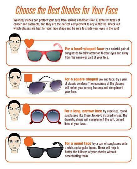 how to choose the right glasses for your face