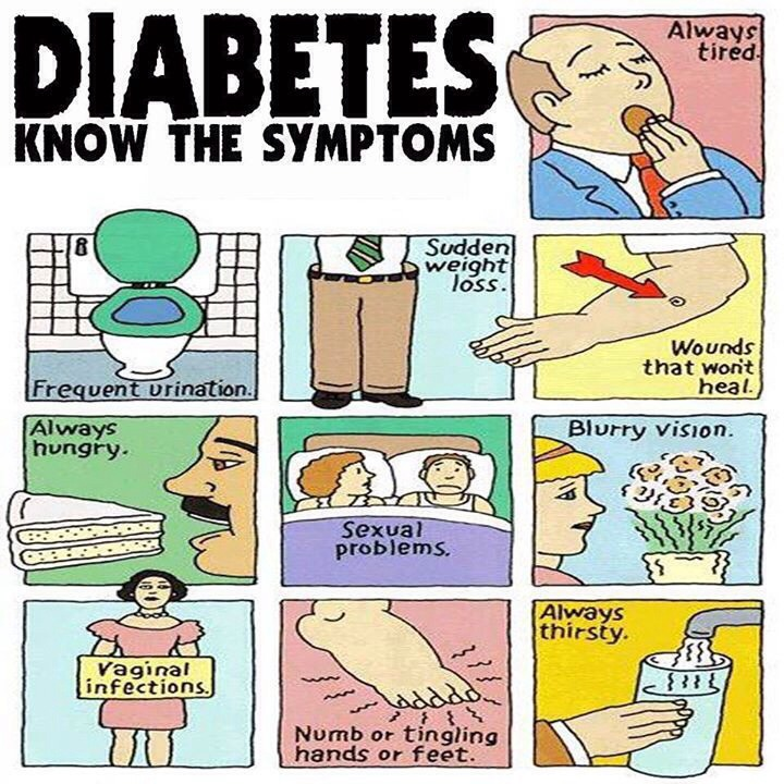 what to know when dating a diabetic Type 1 diabetes is an illness which is not easy to manage and it influences practically everything in life when someone starts dating a person with type 1 diabetes, there might be some things that are good to know.