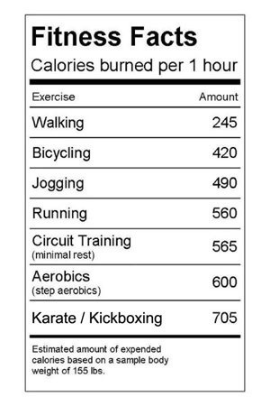 How many calories do exercises burn musely for How many calories does gardening burn