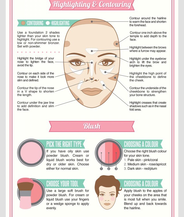 9 Unbelievably Simple Steps For Perfect Makeup ?? - Musely