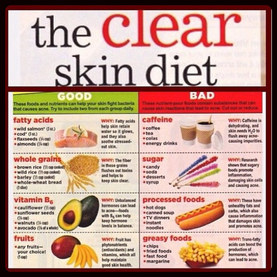 How to Get Clear Skin: Clear Skin Diets and Tips