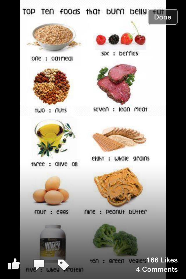 Lose fat using ketosis