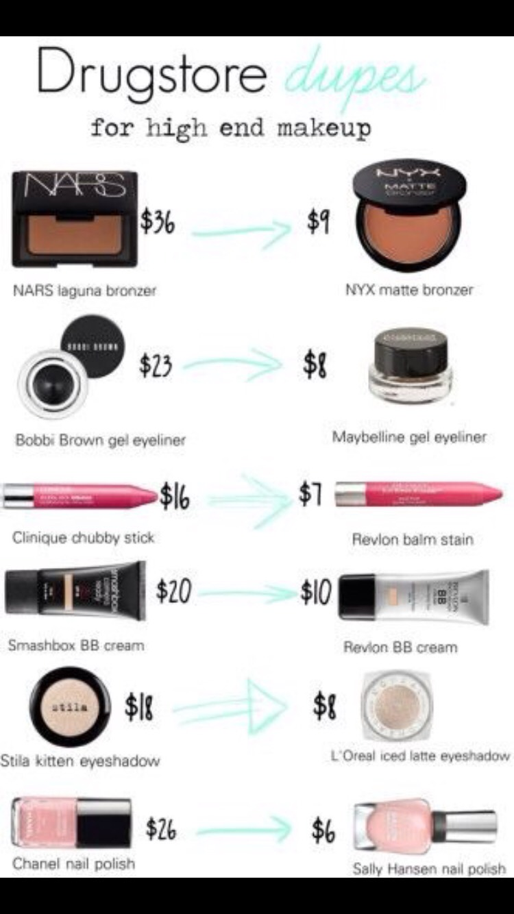 Drugstore Alternatives For High End Makeup ?? Musely