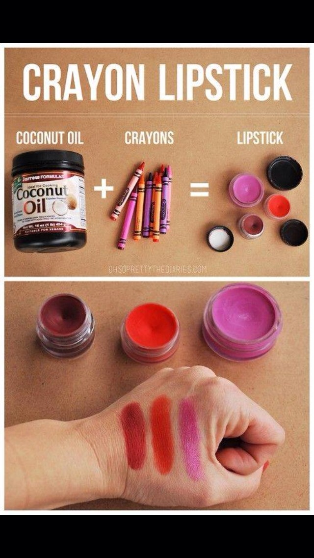 Make your own lipstick at home musely for Custom build your own home