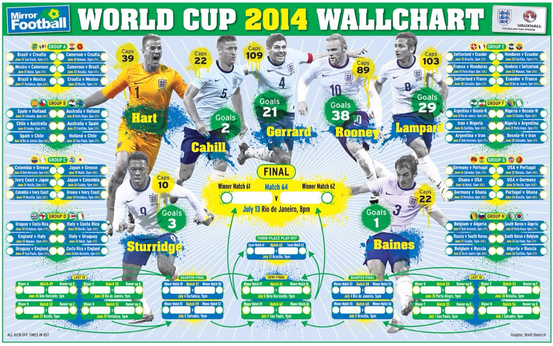 Fifa World Cup Wall Chart