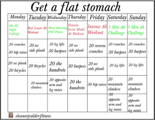 Healthy weight loss 2 pounds per week picture 4