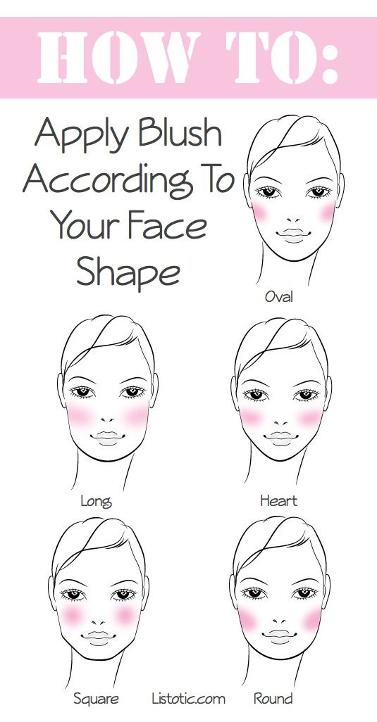 find your face shape and apply blush in the way shown!