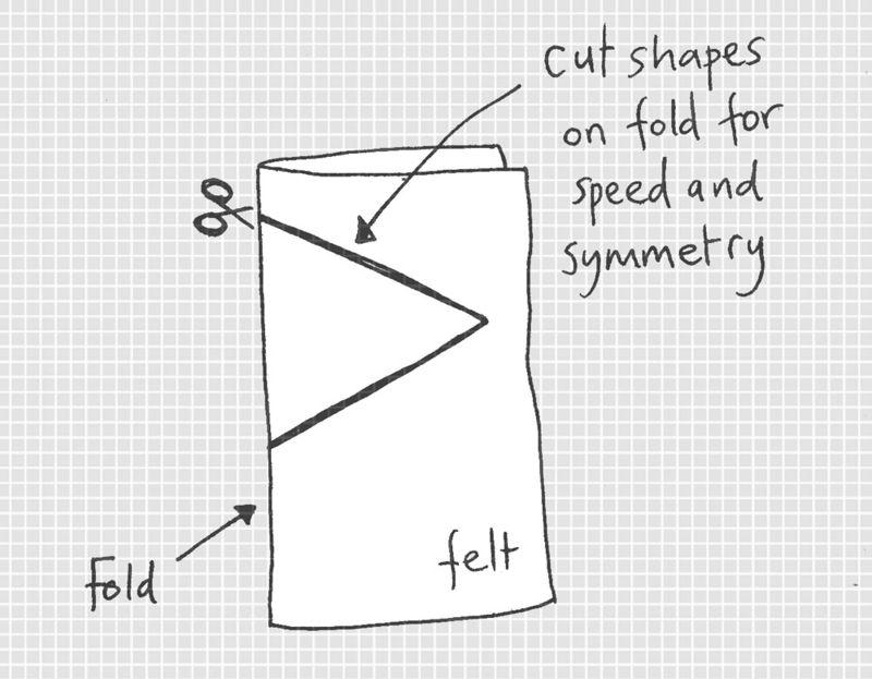 :: Copy and cut-out triangle template (adjusting the size if you'd prefer larger or smaller spines).   :: Fold your felt in half and place template against the fold to cut out.