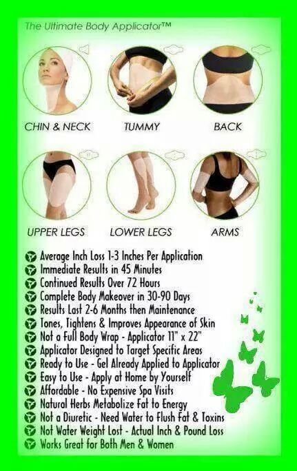 I love working out but hate that i don't see the results i want. these wraps have helped tighten, tone, and firm when I need a little extra boost!