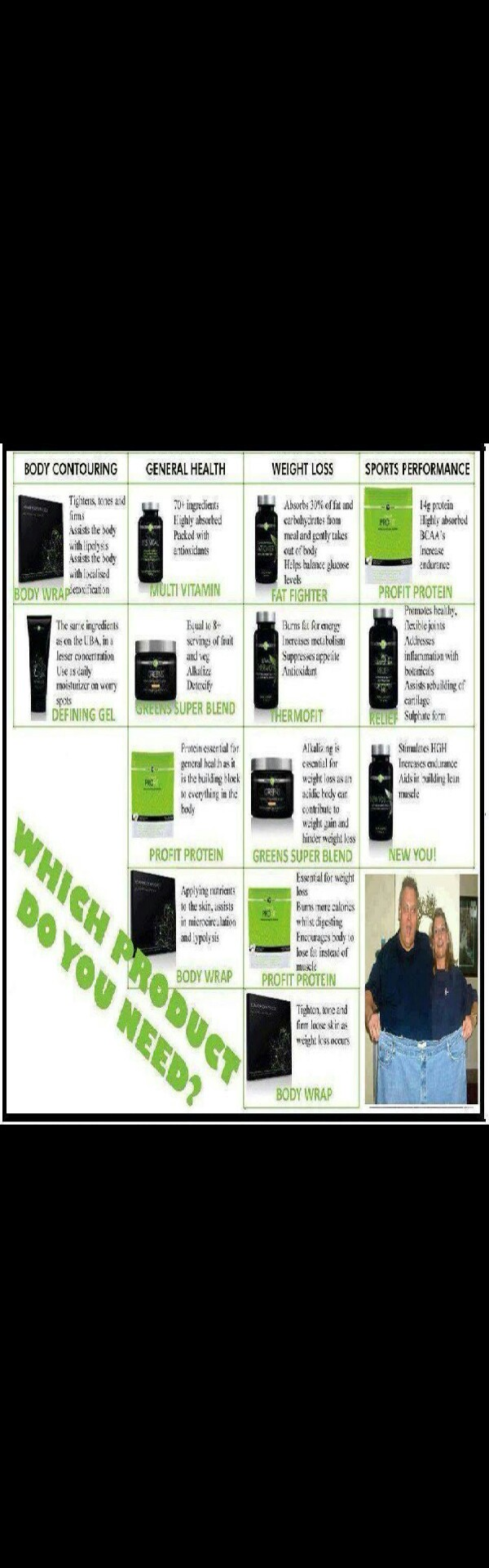 Here is what are products do ! Https:// marysmagicwraps.myitworks.com.
