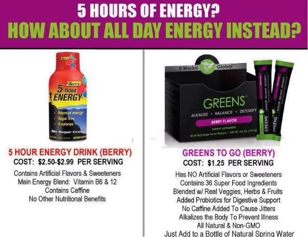 I was an addict to coffee & 5 hour energy drinks! Now I'm happy to say I've been sober thanks to the amazing greens. Makes me feel awake ready to go without crashing & without the jitters! And so much easier on my wallet!!
