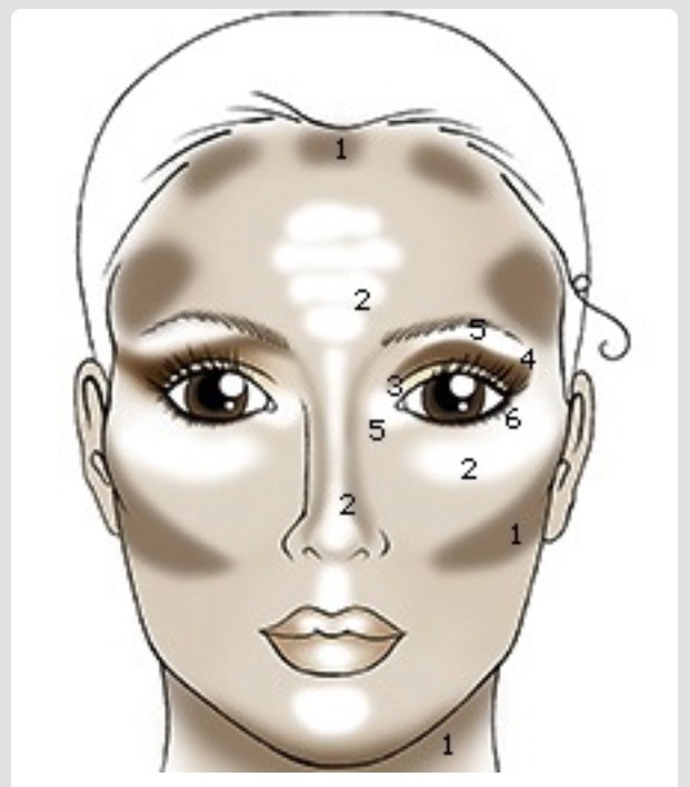 Contouring can be difficult but here is a tip for contouring your foundation for a grown up and beautiful look.