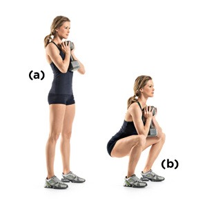 GOBLET SQUAT: these babies really hit the butt as well as the abs. Support the weight in a cupped position with the hands (hence the name goblet) with it close to the body, and squat low, making sure to push through the heels when coming up. 12 reps total (too easy? Use heavier weights!!)