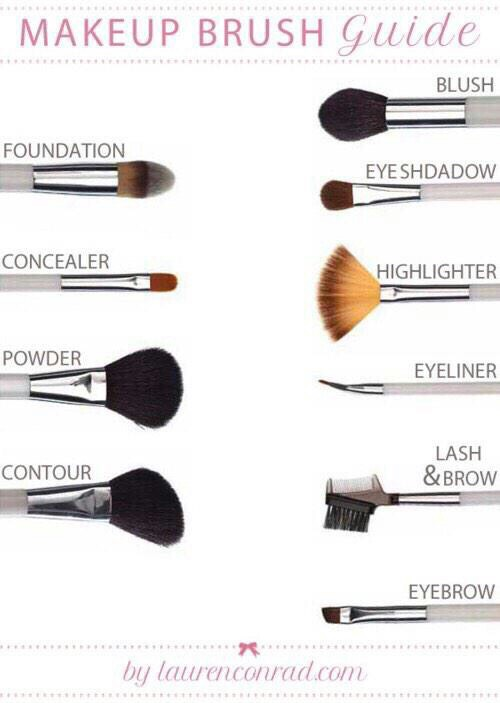 Every girl SHOULD know what brush is for what 💁🏼