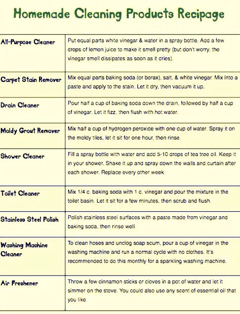 Multiple homemade cleaners to clean your house without all of he chemicals in all the name brand cleaners.