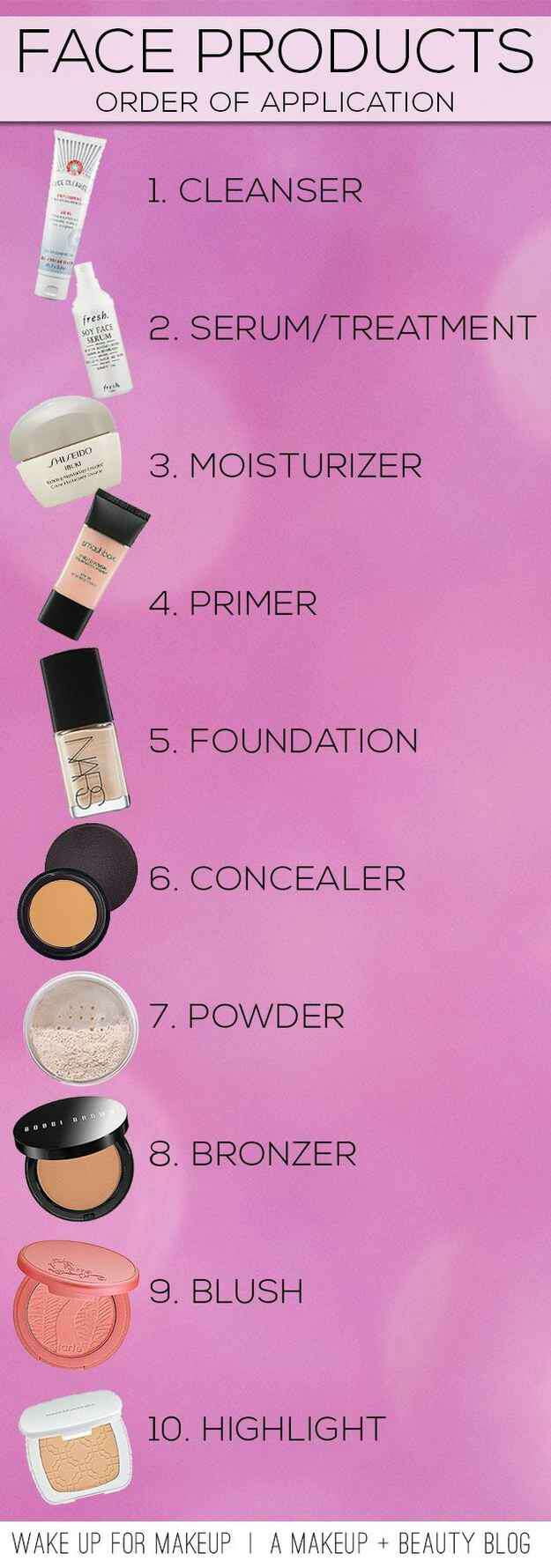 8. Having a ton of products means you may be unsure about when to use each one.