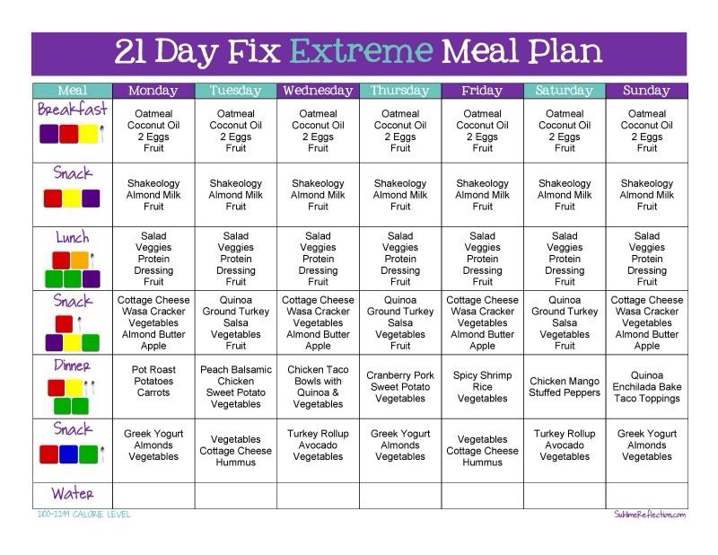 The colours are your guide for each meal. You can mix and match foods to build a meal plan to perfectly fit your lifestyle!   Make sure to properly substitute foods. For example, if you want to substitute a carb (yellow) for breakfast, you could eat whole grain bread instead of oatmeal.