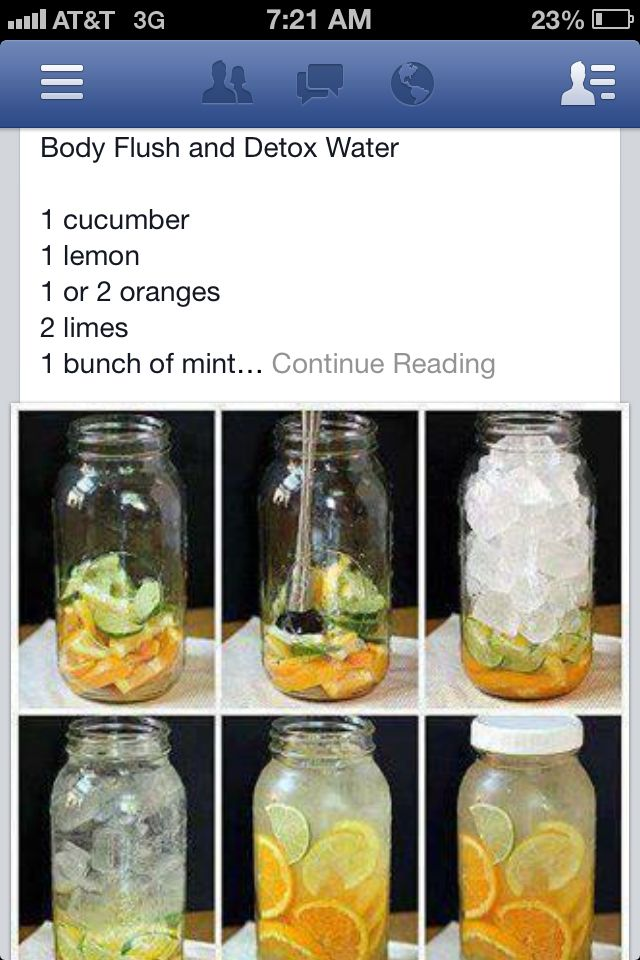 Weight loss Detox water!
