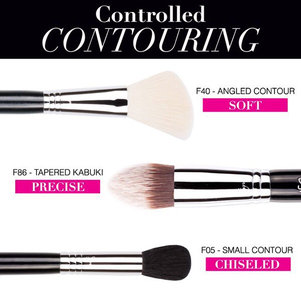 3. …And which you need for contouring:
