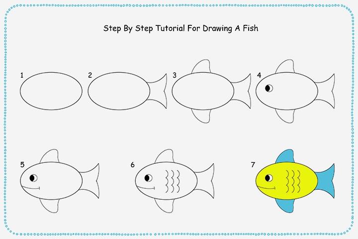 Step By Step Kids Drawings by Ella Jade - Musely